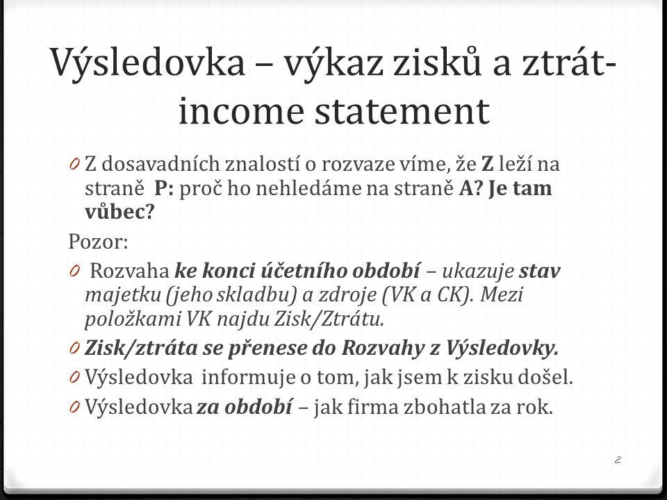 Výsledovka – výkaz zisků a ztrát- income statement 0 Z dosavadních znalostí o rozvaze víme, že Z leží na straně P: proč ho nehledáme na straně A.