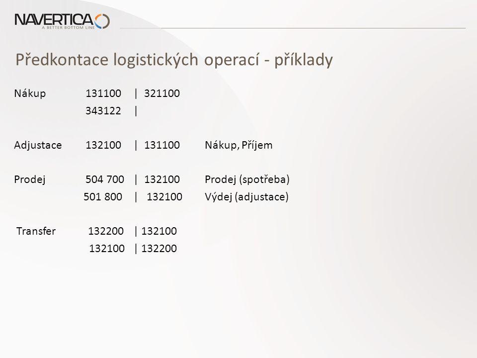 Předkontace logistických operací - příklady Nákup131100| 321100 343122| Adjustace132100| 131100Nákup, Příjem Prodej504 700| 132100Prodej (spotřeba) 50
