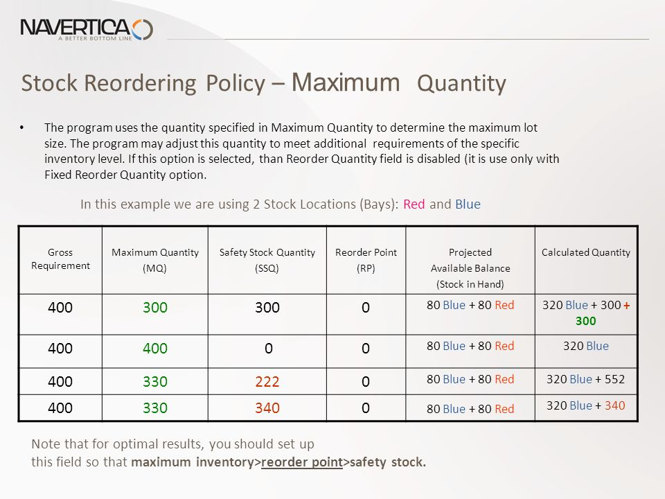 Stock Reordering Policy – Maximum Quantity The program uses the quantity specified in Maximum Quantity to determine the maximum lot size.