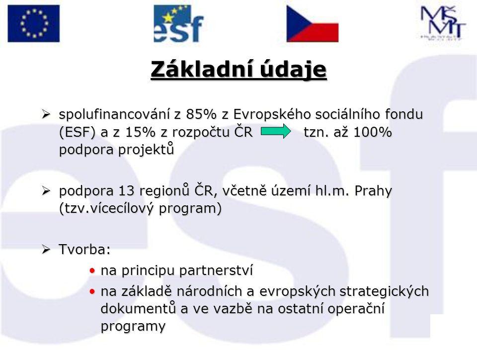 Základní údaje  spolufinancování z 85% z Evropského sociálního fondu (ESF) a z 15% z rozpočtu ČR tzn.