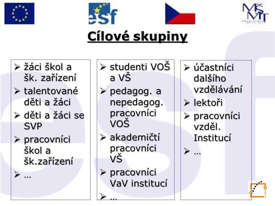 Cílové skupiny  žáci škol a šk.