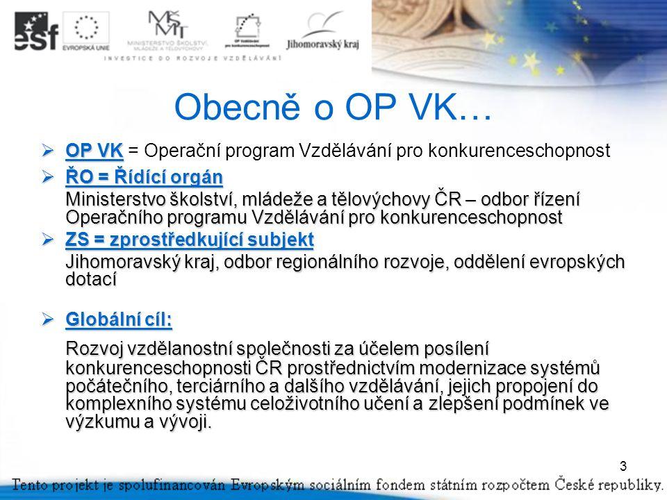 3 Obecně o OP VK…  OP VK  OP VK = Operační program Vzdělávání pro konkurenceschopnost  ŘO = Řídící orgán Ministerstvo školství, mládeže a tělovýchovy ČR – odbor řízení Operačního programu Vzdělávání pro konkurenceschopnost  ZS = zprostředkující subjekt Jihomoravský kraj, odbor regionálního rozvoje, oddělení evropských dotací  Globální cíl: Rozvoj vzdělanostní společnosti za účelem posílení konkurenceschopnosti ČR prostřednictvím modernizace systémů počátečního, terciárního a dalšího vzdělávání, jejich propojení do komplexního systému celoživotního učení a zlepšení podmínek ve výzkumu a vývoji.