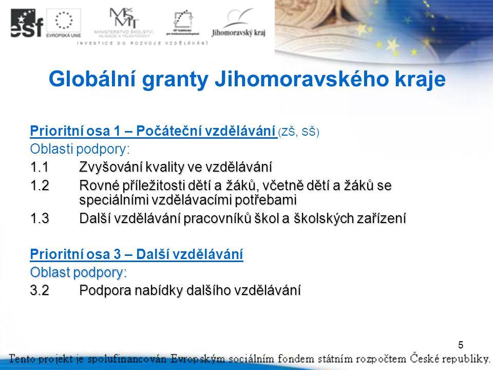 5 Globální granty Jihomoravského kraje Prioritní osa 1 – Počáteční vzdělávání (ZŠ, SŠ) Oblasti podpory: 1.1Zvyšování kvality ve vzdělávání 1.2Rovné příležitosti dětí a žáků, včetně dětí a žáků se speciálními vzdělávacími potřebami 1.3Další vzdělávání pracovníků škol a školských zařízení Prioritní osa 3 – Další vzdělávání Oblast podpory: 3.2Podpora nabídky dalšího vzdělávání