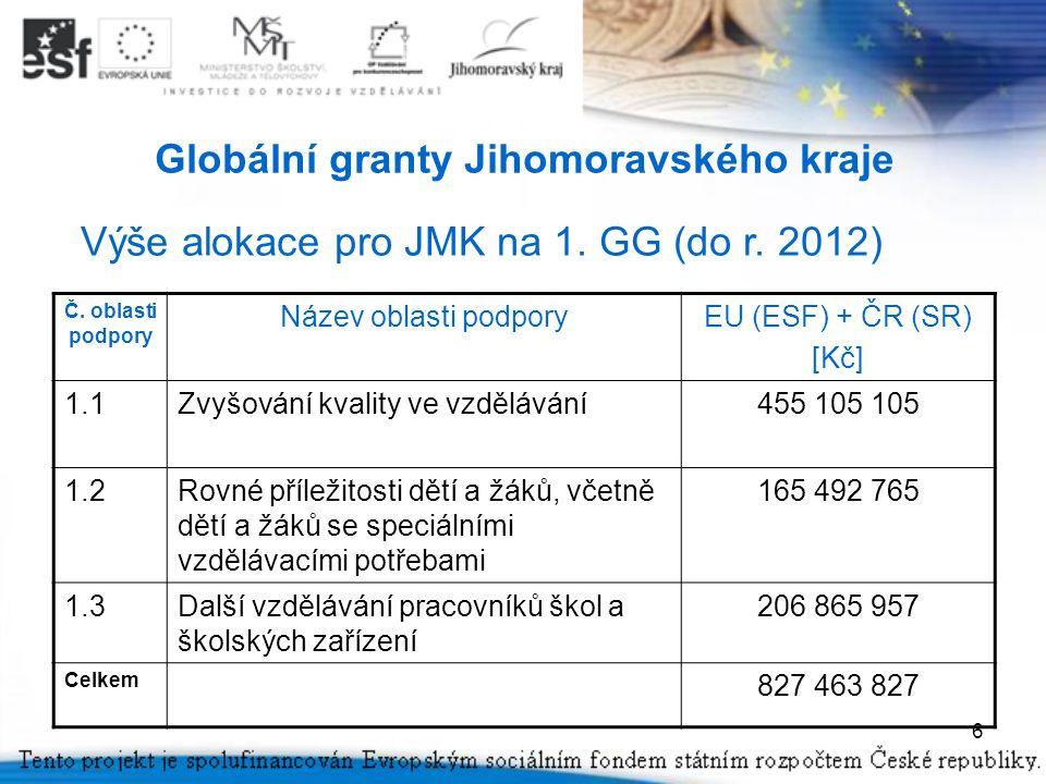 6 Globální granty Jihomoravského kraje Č.