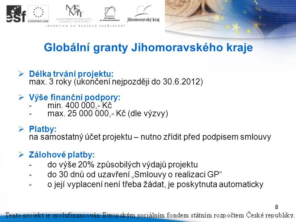 9 Analýza 1.výzvy Globální grant Alokovaná částka na GG [Kč] Alokovaná částka v 1.