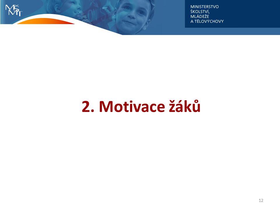2. Motivace žáků 12