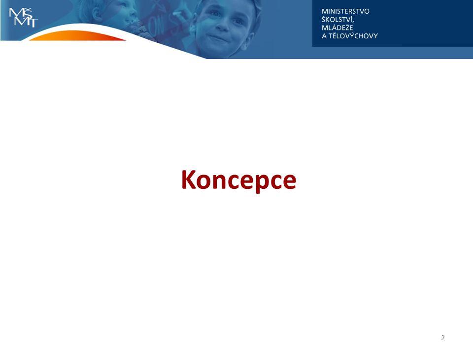 DZ vzdělávání a rozvoje vzdělávací soustavy ČR (2011- 2015) DZ vychází z Programového prohlášení vlády: -Podpora rozvoje odborného středního vzdělávání a posílení jeho prestiže.