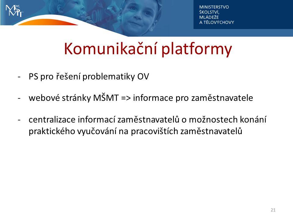Komunikační platformy -PS pro řešení problematiky OV -webové stránky MŠMT => informace pro zaměstnavatele -centralizace informací zaměstnavatelů o možnostech konání praktického vyučování na pracovištích zaměstnavatelů 21