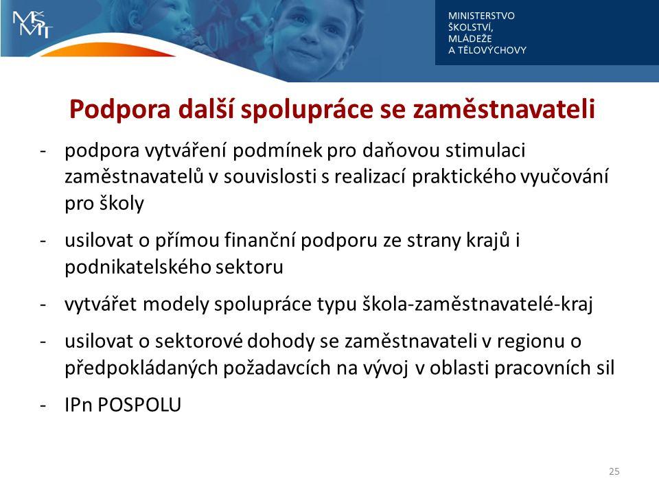 Podpora další spolupráce se zaměstnavateli -podpora vytváření podmínek pro daňovou stimulaci zaměstnavatelů v souvislosti s realizací praktického vyučování pro školy -usilovat o přímou finanční podporu ze strany krajů i podnikatelského sektoru -vytvářet modely spolupráce typu škola-zaměstnavatelé-kraj -usilovat o sektorové dohody se zaměstnavateli v regionu o předpokládaných požadavcích na vývoj v oblasti pracovních sil -IPn POSPOLU 25