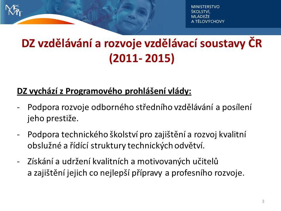 DZ vzdělávání a rozvoje vzdělávací soustavy ČR (2011- 2015) DZ vychází z Programového prohlášení vlády: -Podpora rozvoje odborného středního vzděláván