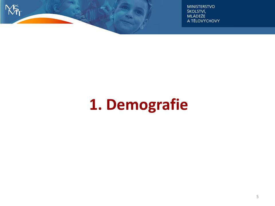 1. Demografie 5