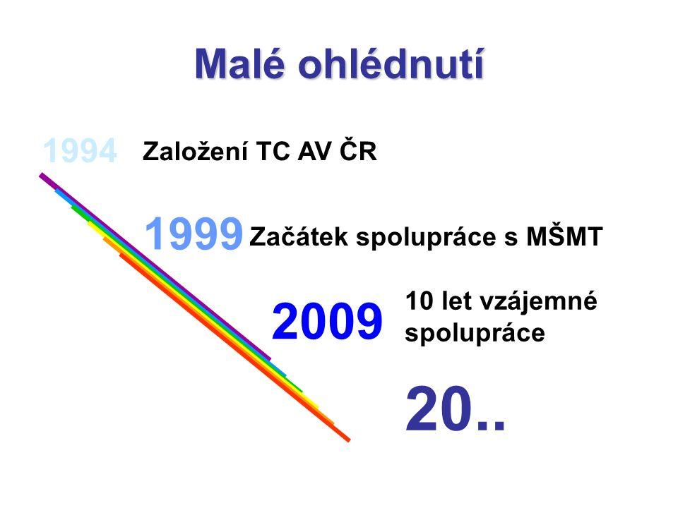 Malé ohlédnutí 1999 2009 Začátek spolupráce s MŠMT 1994 Založení TC AV ČR 20.. 10 let vzájemné spolupráce