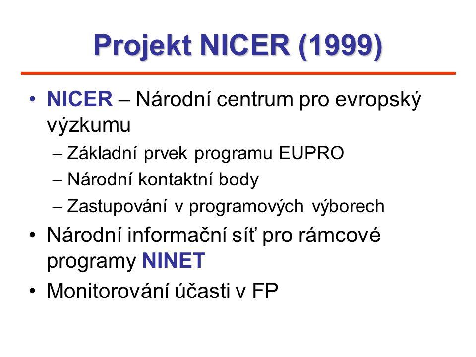 Projekt NICER (1999) NICER – Národní centrum pro evropský výzkumu –Základní prvek programu EUPRO –Národní kontaktní body –Zastupování v programových v