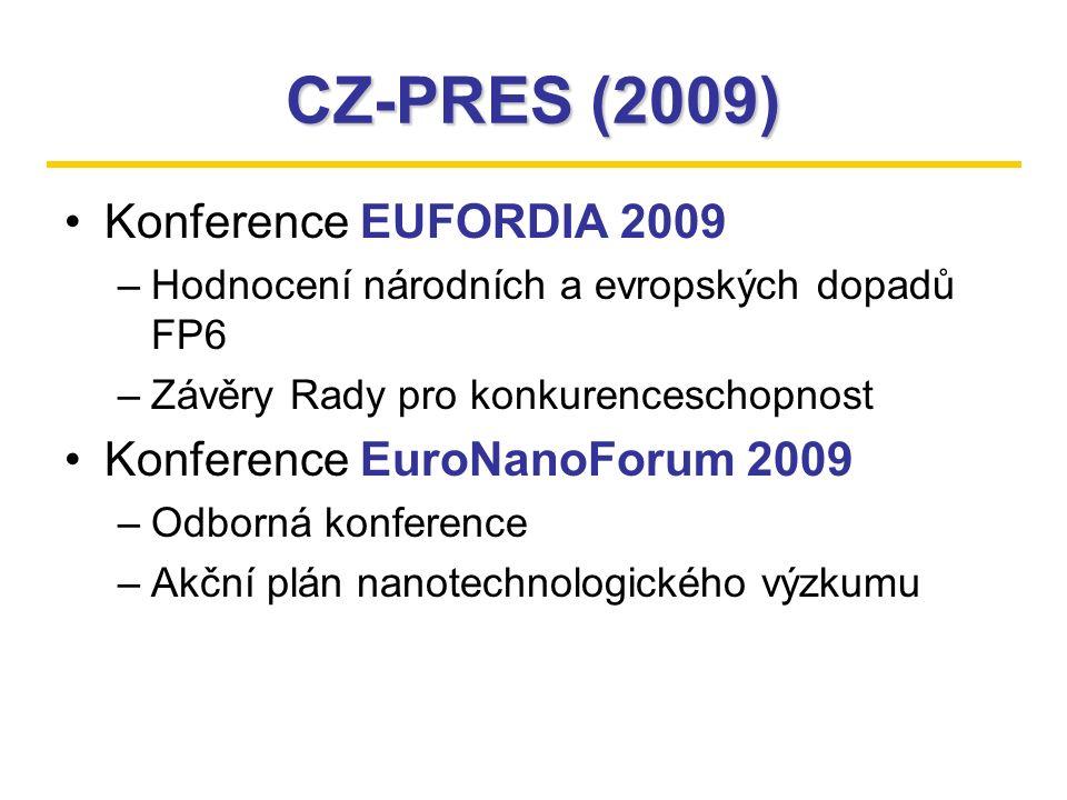 CZ-PRES (2009) Konference EUFORDIA 2009 –Hodnocení národních a evropských dopadů FP6 –Závěry Rady pro konkurenceschopnost Konference EuroNanoForum 200