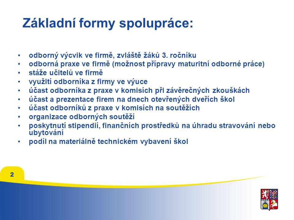 2 Základní formy spolupráce: odborný výcvik ve firmě, zvláště žáků 3.