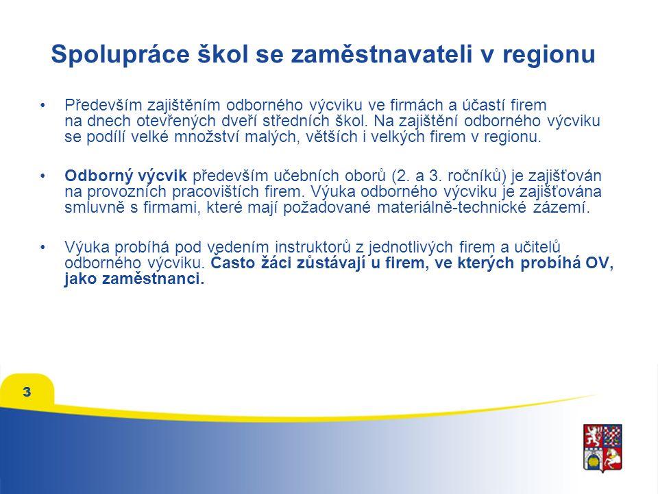 3 Spolupráce škol se zaměstnavateli v regionu Především zajištěním odborného výcviku ve firmách a účastí firem na dnech otevřených dveří středních škol.