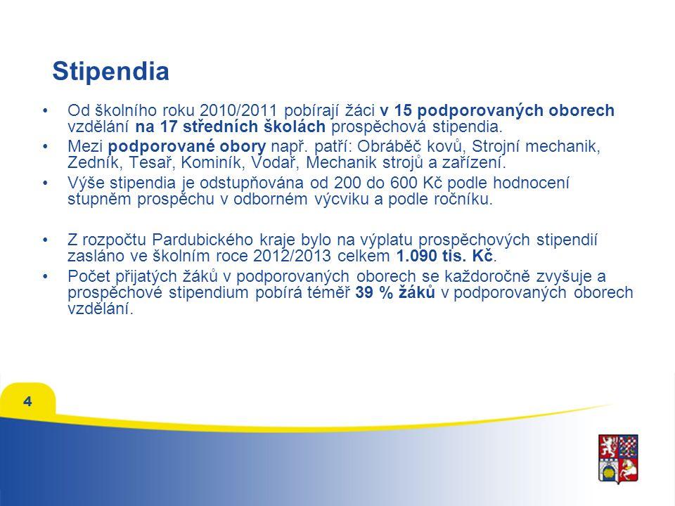 4 Stipendia Od školního roku 2010/2011 pobírají žáci v 15 podporovaných oborech vzdělání na 17 středních školách prospěchová stipendia.
