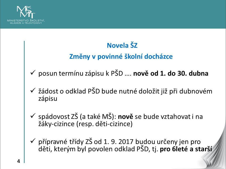 5 Novela ŠZ Přijímací řízení na SŠ formou jednotných zkoušek účinnost od září 2016, tj.