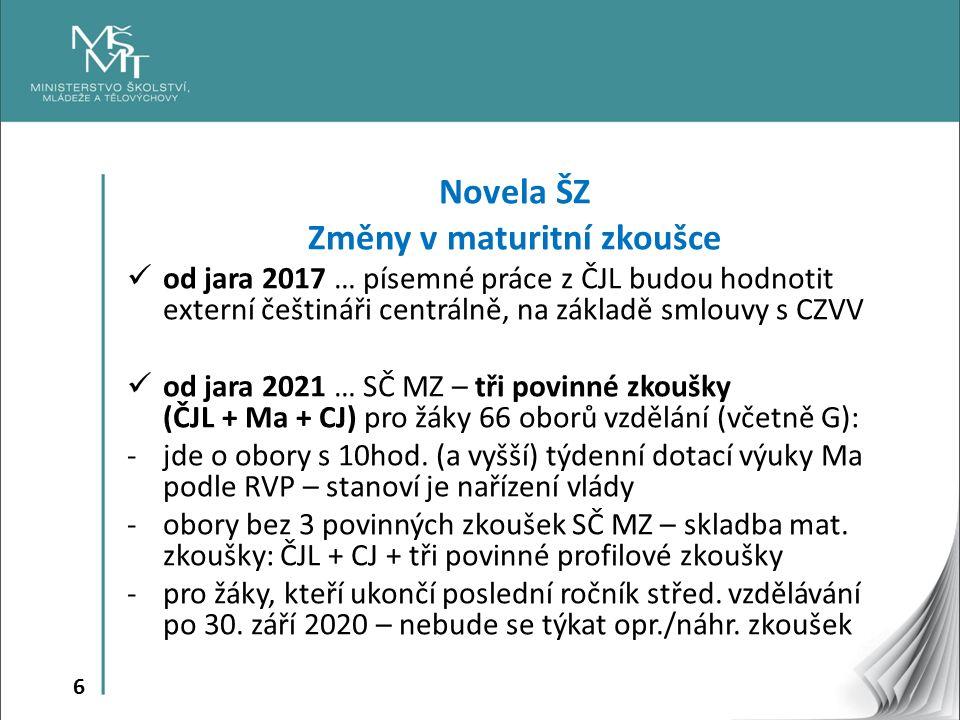6 Novela ŠZ Změny v maturitní zkoušce od jara 2017 … písemné práce z ČJL budou hodnotit externí češtináři centrálně, na základě smlouvy s CZVV od jara