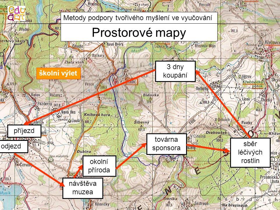 Prostorové mapy Metody podpory tvořivého myšlení ve vyučování školní výlet odjezd návštěva muzea okolní příroda továrna sponsora sběr léčivých rostlin 3 dny koupání příjezd