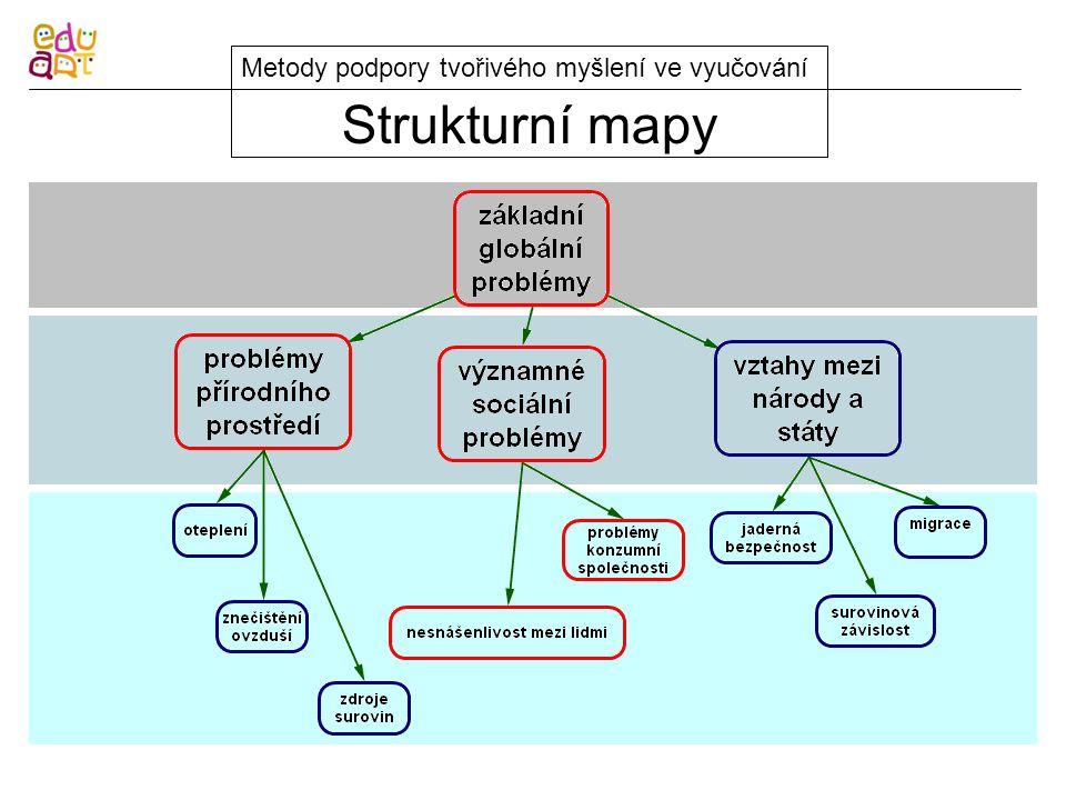Strukturní mapy Metody podpory tvořivého myšlení ve vyučování