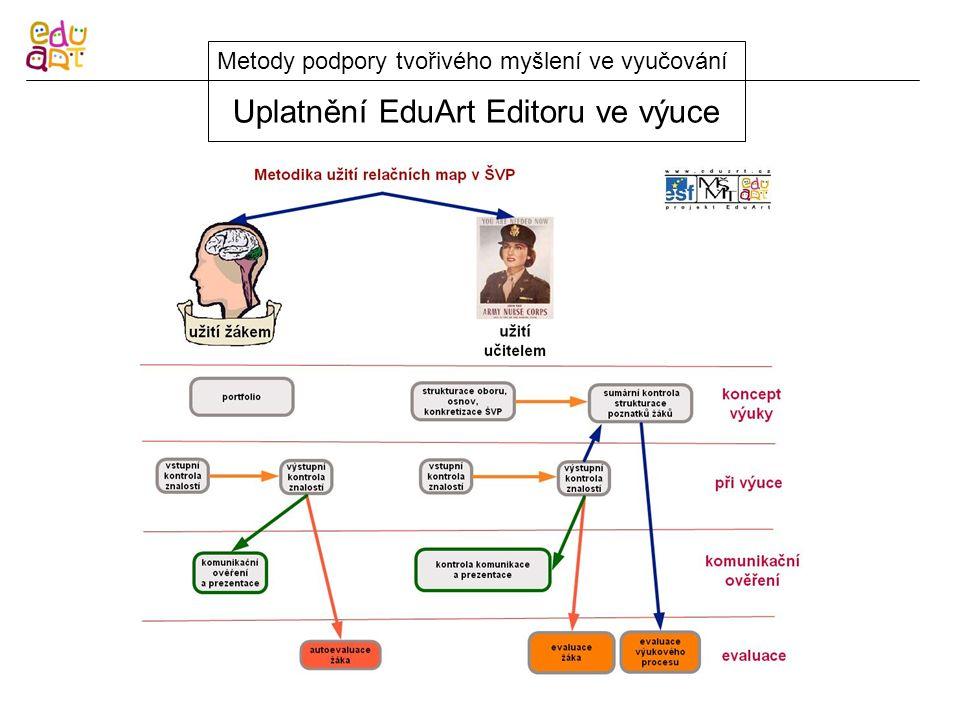 Uplatnění EduArt Editoru ve výuce Metody podpory tvořivého myšlení ve vyučování