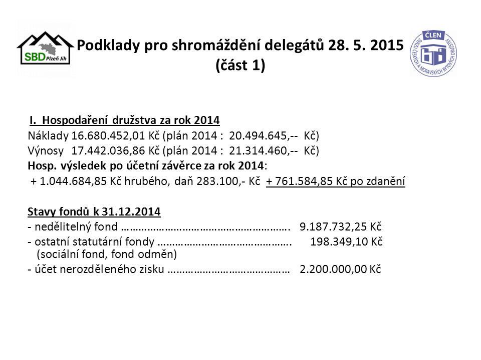 Podklady pro shromáždění delegátů 28. 5. 2015 (část 1) I.