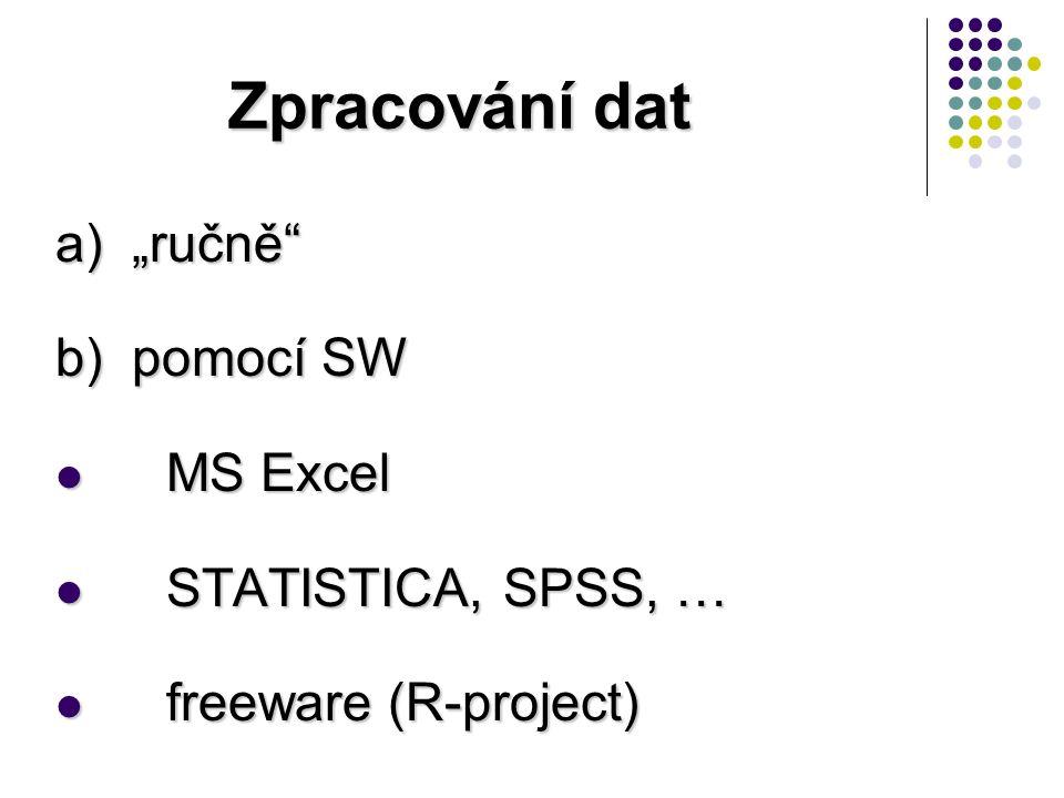 """Zpracování dat a) """"ručně b) pomocí SW MS Excel MS Excel STATISTICA, SPSS, … STATISTICA, SPSS, … freeware (R-project) freeware (R-project)"""