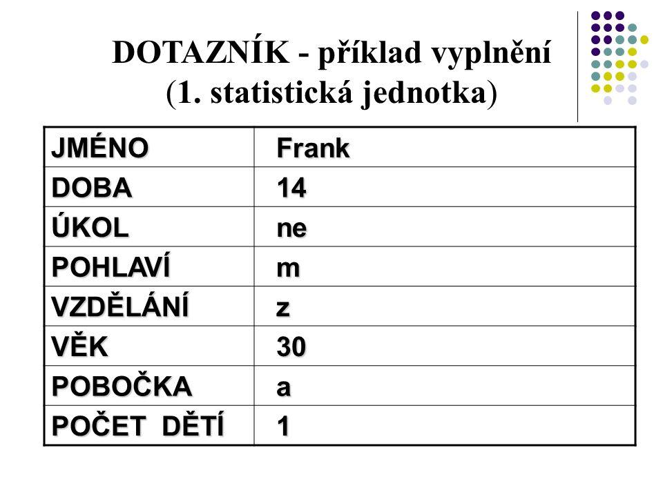 DOTAZNÍK - příklad vyplnění (1. statistická jednotka) JMÉNO Frank Frank DOBA 14 14 ÚKOL ne ne POHLAVÍ m VZDĚLÁNÍ z VĚK 30 30 POBOČKA a POČET DĚTÍ 1