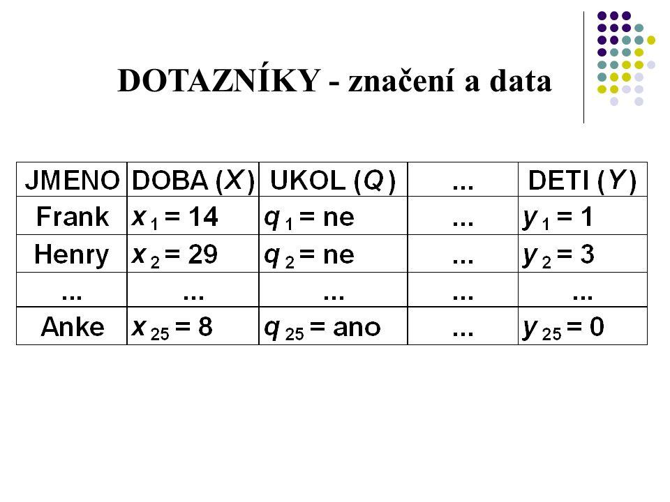 DOTAZNÍKY - značení a data