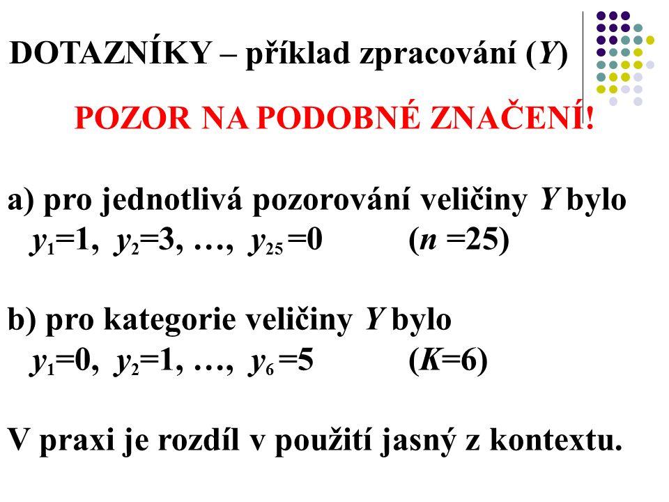 DOTAZNÍKY – příklad zpracování (Y) POZOR NA PODOBNÉ ZNAČENÍ! a) pro jednotlivá pozorování veličiny Y bylo y 1 =1, y 2 =3, …, y 25 =0 (n =25) b) pro ka