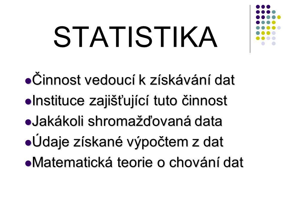 STATISTIKA Činnost vedoucí k získávání dat Činnost vedoucí k získávání dat Instituce zajišťující tuto činnost Instituce zajišťující tuto činnost Jakákoli shromažďovaná data Jakákoli shromažďovaná data Údaje získané výpočtem z dat Údaje získané výpočtem z dat Matematická teorie o chování dat Matematická teorie o chování dat