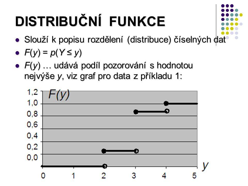 DISTRIBUČNÍ FUNKCE Slouží k popisu rozdělení (distribuce) číselných dat Slouží k popisu rozdělení (distribuce) číselných dat F(y) = p(Y ≤ y) F(y) = p(Y ≤ y) F(y) … udává podíl pozorování s hodnotou nejvýše y, viz graf pro data z příkladu 1: F(y) … udává podíl pozorování s hodnotou nejvýše y, viz graf pro data z příkladu 1: