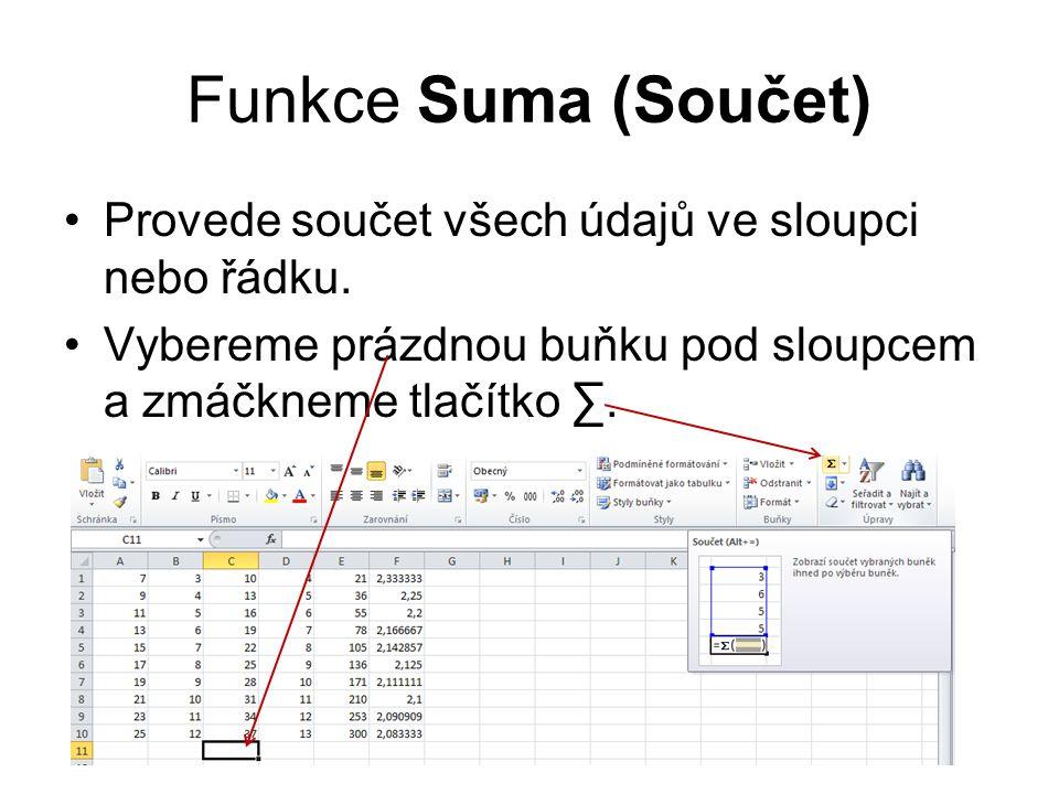 Funkce Suma (Součet) Provede součet všech údajů ve sloupci nebo řádku.