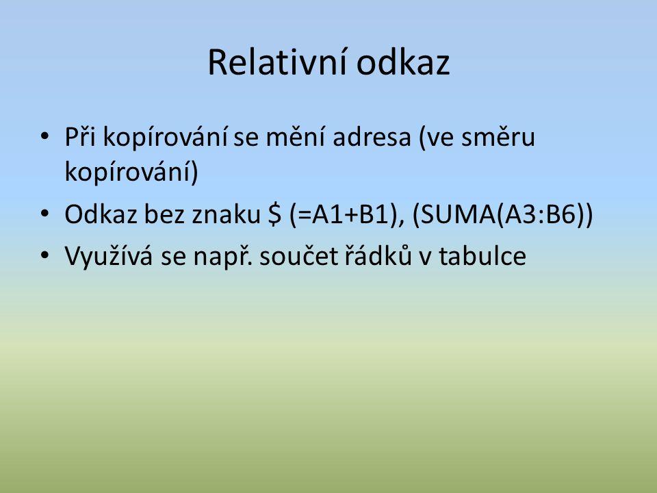Relativní odkaz Při kopírování se mění adresa (ve směru kopírování) Odkaz bez znaku $ (=A1+B1), (SUMA(A3:B6)) Využívá se např.