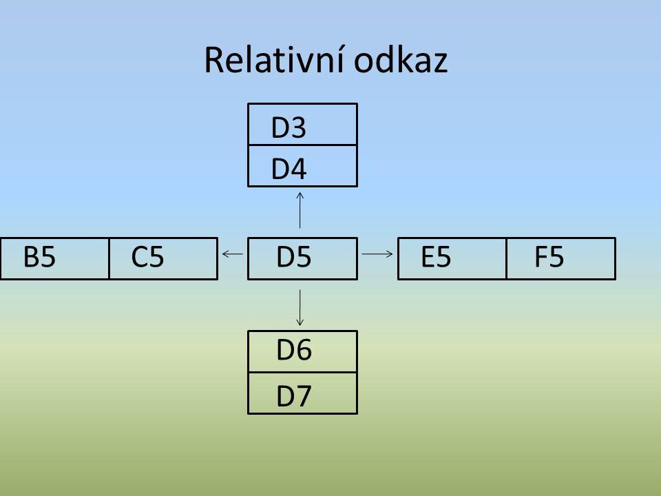 Absolutní odkaz Při kopírování vzorce se nemění Odkaz na buňku se znakem $ – (=C4/$A$2) Používá se při násobení či dělení řádků v tabulce jedním číslem