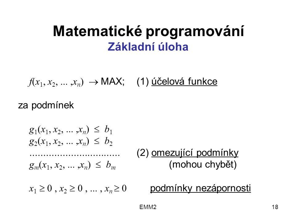 EMM218 Matematické programování Základní úloha f(x 1, x 2,...,x n )  MAX; (1) účelová funkce za podmínek g 1 (x 1, x 2,...,x n )  b 1 g 2 (x 1, x 2,...,x n )  b 2.................................