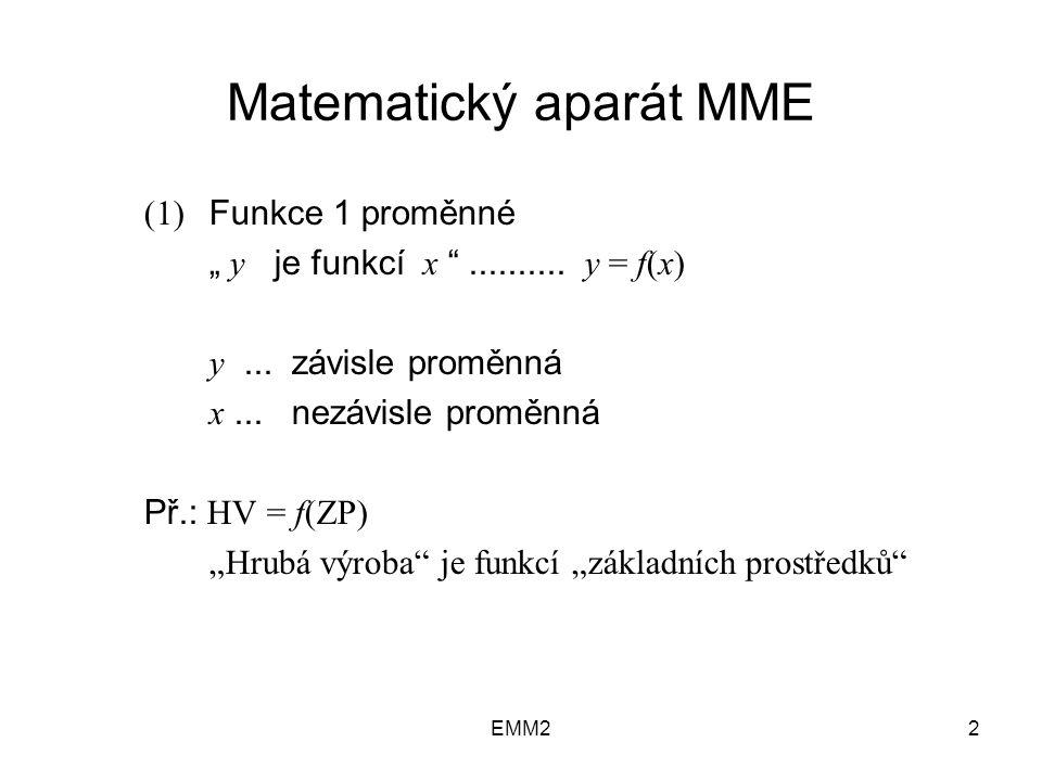 """EMM22 Matematický aparát MME (1) Funkce 1 proměnné """" y je funkcí x """".......... y = f(x) y... závisle proměnná x... nezávisle proměnná Př.: HV = f(ZP)"""