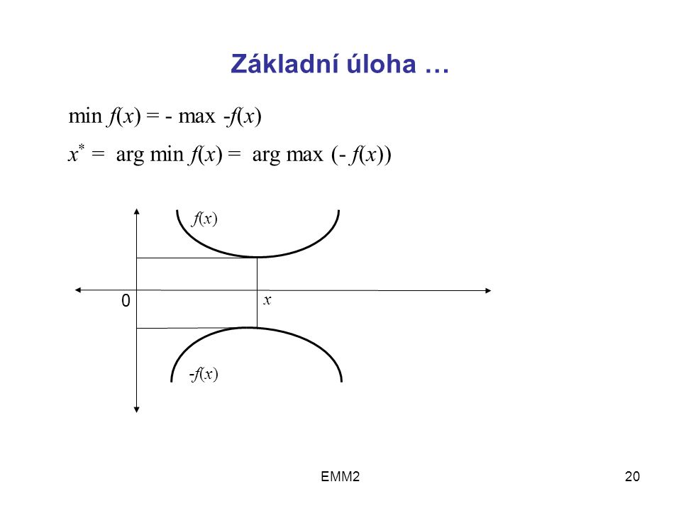 EMM220 Základní úloha … min f(x) = - max -f(x) x * = arg min f(x) = arg max (- f(x)) x f(x)f(x) -f(x)-f(x) 0