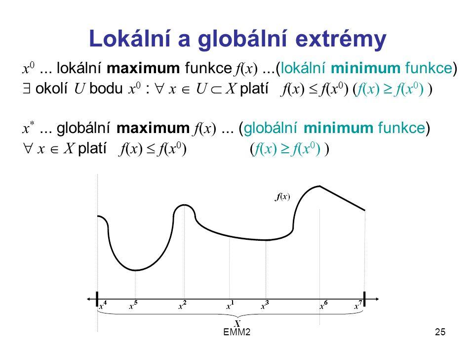 EMM225 Lokální a globální extrémy x 0... lokální maximum funkce f(x)...(lokální minimum funkce)  okolí U bodu x 0 :  x  U  X platí f(x)  f(x 0 )