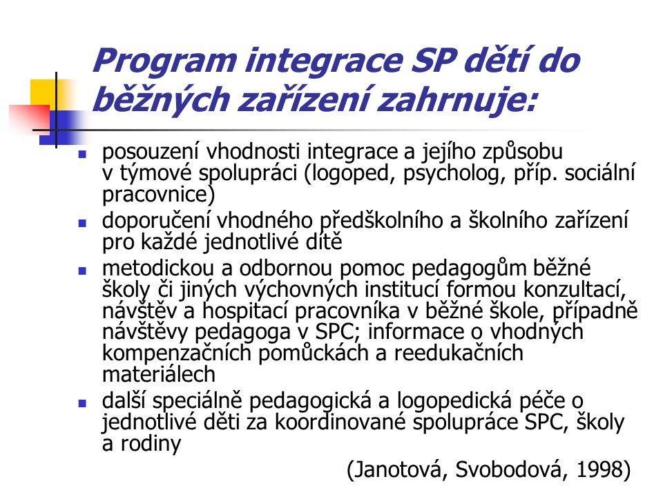 Program integrace SP dětí do běžných zařízení zahrnuje: posouzení vhodnosti integrace a jejího způsobu v týmové spolupráci (logoped, psycholog, příp.
