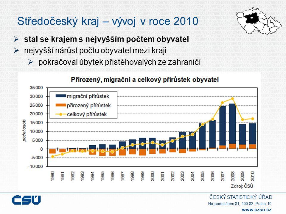 ČESKÝ STATISTICKÝ ÚŘAD Na padesátém 81, 100 82 Praha 10 www.czso.cz Středočeský kraj – vývoj v roce 2010  zastavil se růst nezaměstnanosti, zvýšila se dlouhodobá  ubývá zaměstnaných cizinců, roste počet cizinců vlastnících živnostenské oprávnění