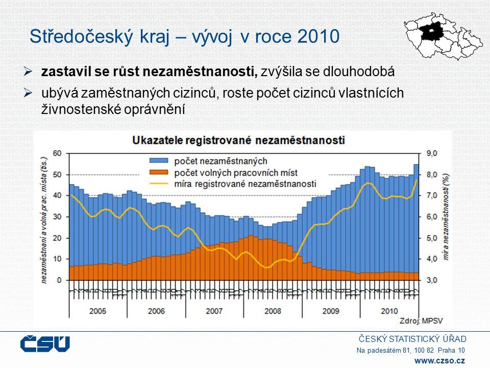 ČESKÝ STATISTICKÝ ÚŘAD Na padesátém 81, 100 82 Praha 10 www.czso.cz Středočeský kraj – vývoj v roce 2010  zastavil se růst nezaměstnanosti, zvýšila s