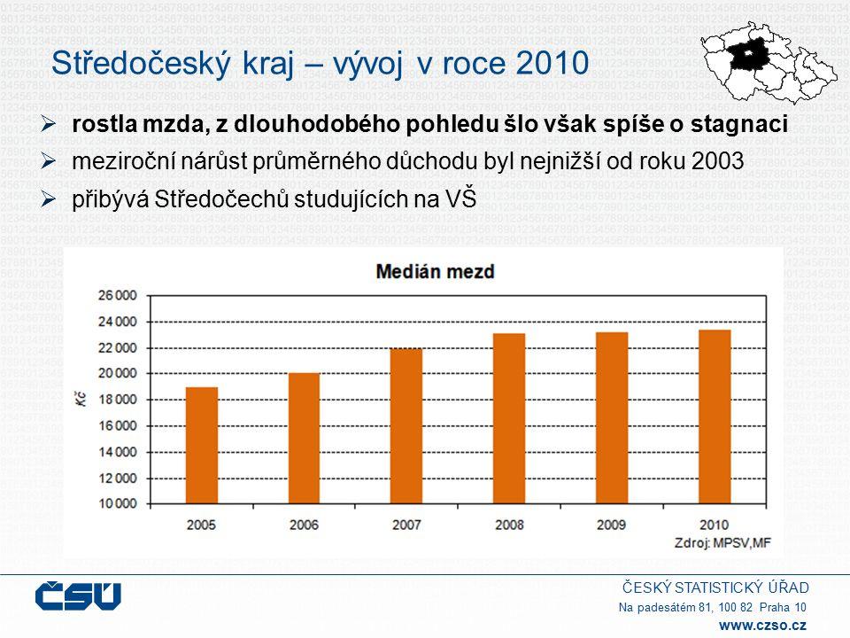 ČESKÝ STATISTICKÝ ÚŘAD Na padesátém 81, 100 82 Praha 10 www.czso.cz Středočeský kraj – vývoj v roce 2010  rostla mzda, z dlouhodobého pohledu šlo však spíše o stagnaci  meziroční nárůst průměrného důchodu byl nejnižší od roku 2003  přibývá Středočechů studujících na VŠ