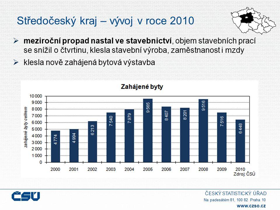 ČESKÝ STATISTICKÝ ÚŘAD Na padesátém 81, 100 82 Praha 10 www.czso.cz Středočeský kraj – vývoj v roce 2010  meziroční propad nastal ve stavebnictví, objem stavebních prací se snížil o čtvrtinu, klesla stavební výroba, zaměstnanost i mzdy  klesla nově zahájená bytová výstavba