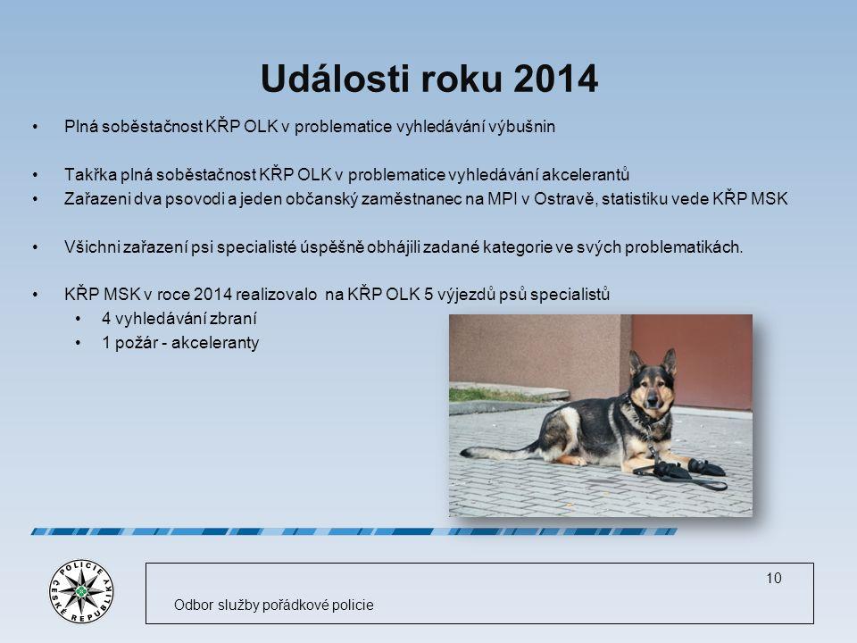 Události roku 2014 Plná soběstačnost KŘP OLK v problematice vyhledávání výbušnin Takřka plná soběstačnost KŘP OLK v problematice vyhledávání akcelerantů Zařazeni dva psovodi a jeden občanský zaměstnanec na MPI v Ostravě, statistiku vede KŘP MSK Všichni zařazení psi specialisté úspěšně obhájili zadané kategorie ve svých problematikách.