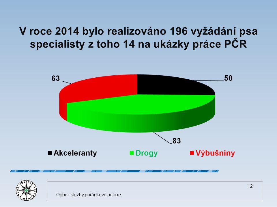 V roce 2014 bylo realizováno 196 vyžádání psa specialisty z toho 14 na ukázky práce PČR 12 Odbor služby pořádkové policie