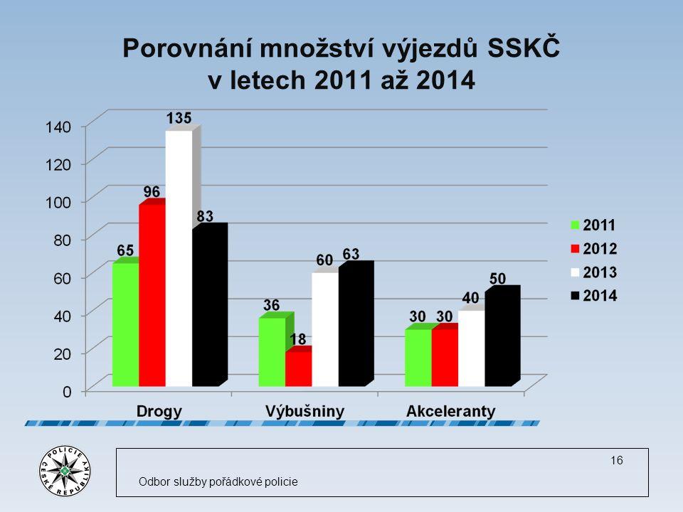 Porovnání množství výjezdů SSKČ v letech 2011 až 2014 16 Odbor služby pořádkové policie