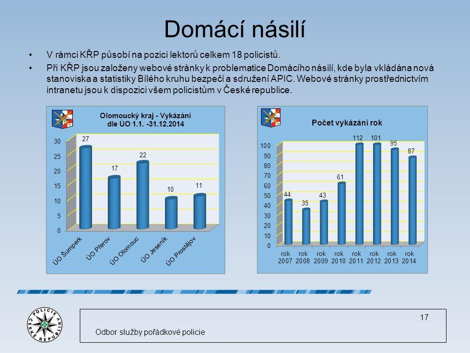 Domácí násilí V rámci KŘP působí na pozici lektorů celkem 18 policistů.