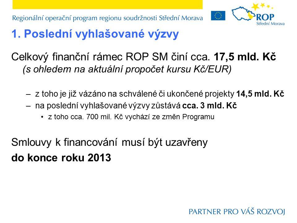 Celkový finanční rámec ROP SM činí cca. 17,5 mld. Kč (s ohledem na aktuální propočet kursu Kč/EUR) –z toho je již vázáno na schválené či ukončené proj